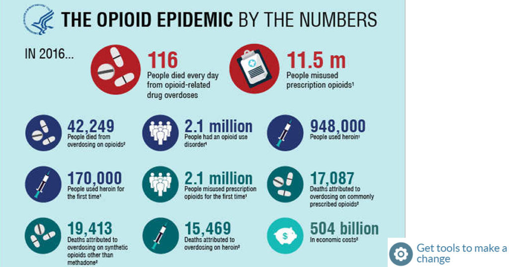 trump u0026 39 s opioid plan to take three